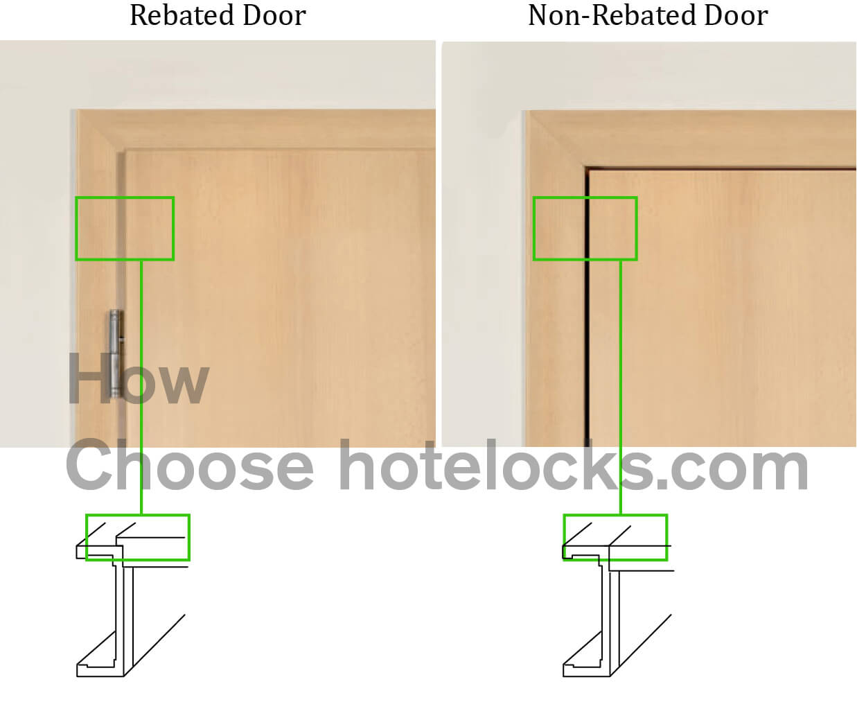 rebated door compare