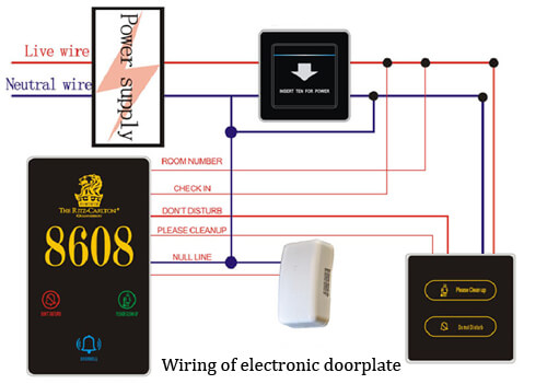 wiring of electronic doorplate