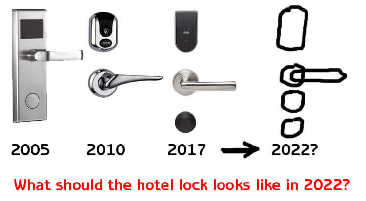 2022 hotel lock