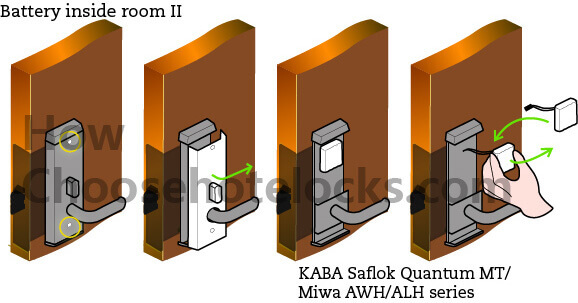 All you need to know about the key card lock battery - Hotel